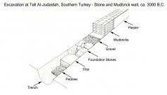 Tell Al-Judeidah